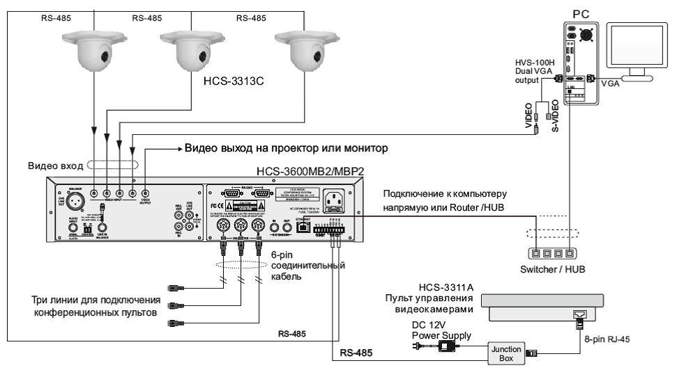 Конференц-система TAIDEN HCS-