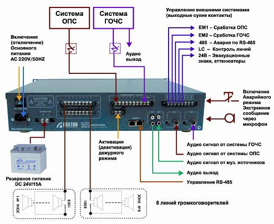 Работа системы ROXTON RA-8236