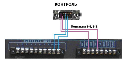 Подключение блока БРУСР-М к